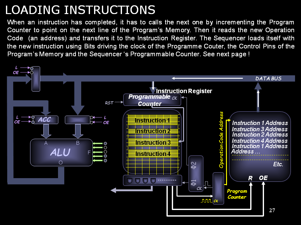 basic knowledge of a microprocessor Performance tuning on the blackfin processor understanding of the blackfin architecture, a basic knowledge of software terminology.