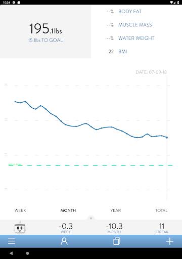 Weight Gurus 3.2.13 screenshots 6