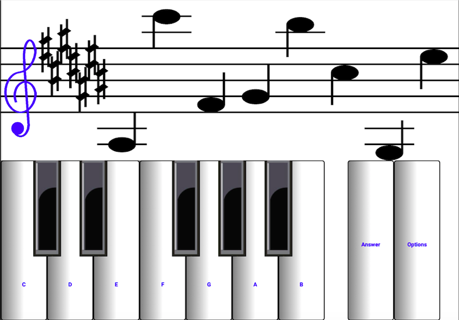 how to sight read piano