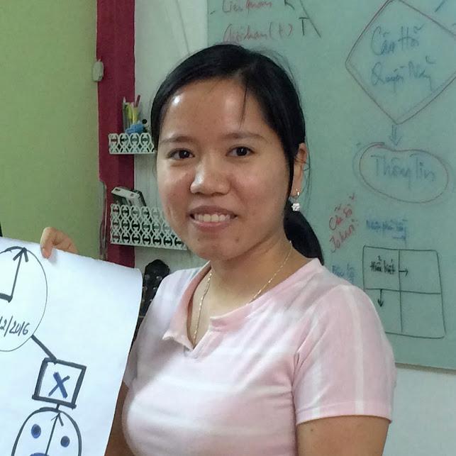 Phạm Thị Thúy - Học viên khóa học Coaching dành cho Người Lãnh Đạo (7/2016)