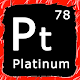 Periodic Table Quiz APK