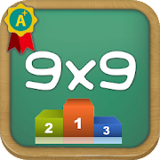 Multiplication Tables Challenge 1.12