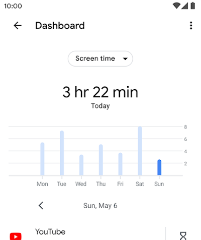 A Google phone screen that shows a users daily screen time and the various app timers they can set.