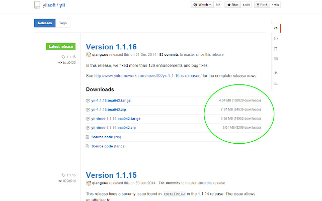 Github assets downloading count