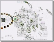 Socialnetworkingvisualisation