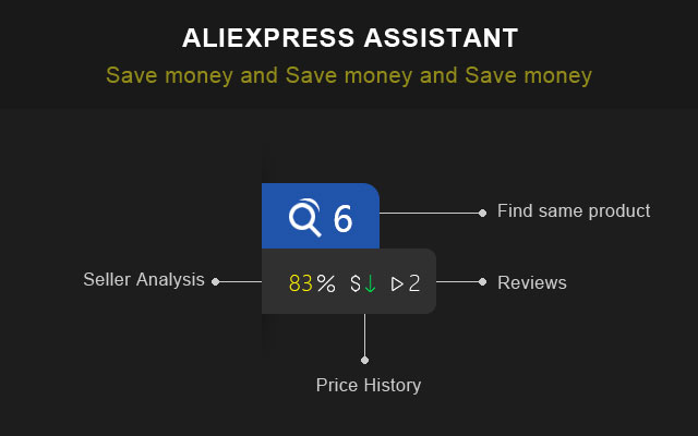 Aliexpress Assistant - Price Tracker chrome extension