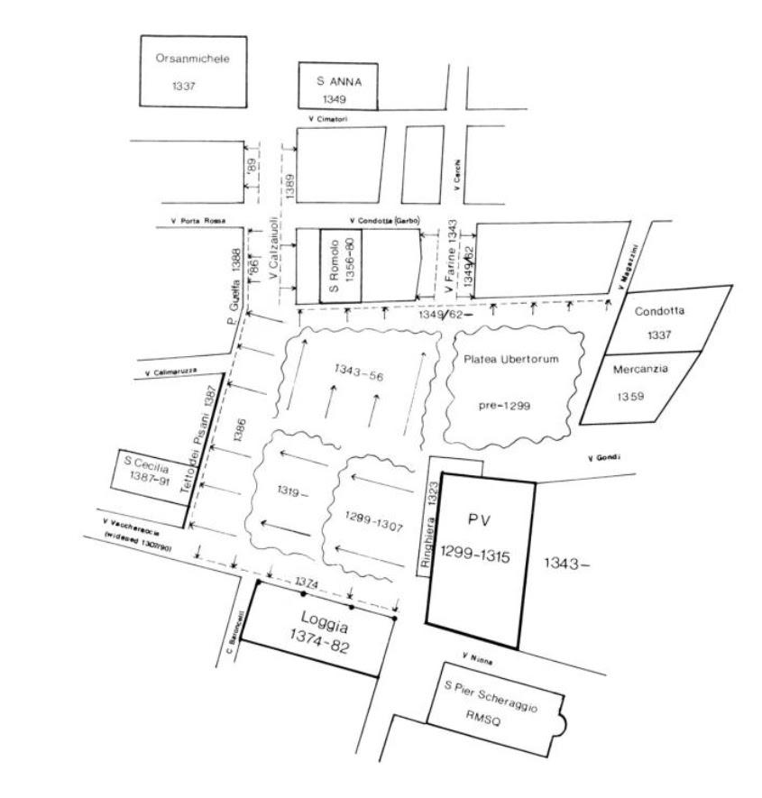 Piazza della Signoria en omgeving, schematisch plan van chronologische ontwikkeling.