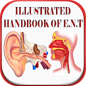 Tải Illustrated ENT Handbook miễn phí
