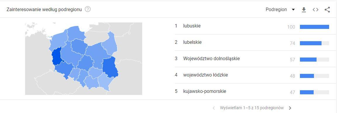 Google Trends krok 4