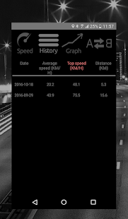 Speedometer PRO HUD- screenshot thumbnail
