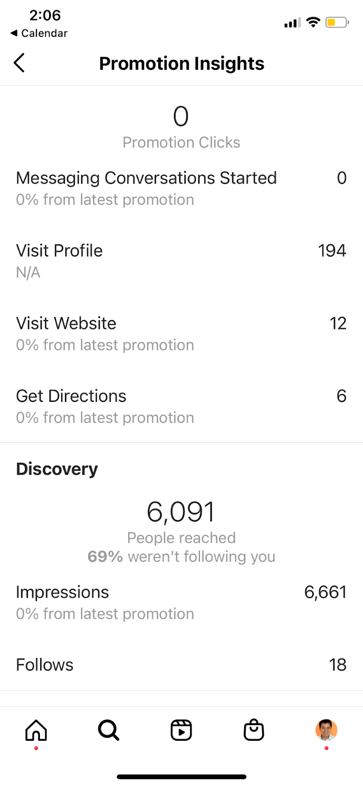 How to Boost a Post on Instagram for Free: Campaign Results