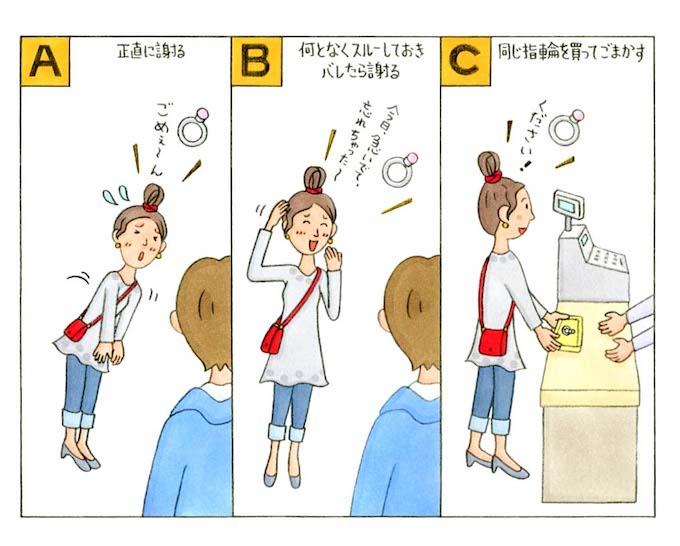 浮気 度 心理 テスト