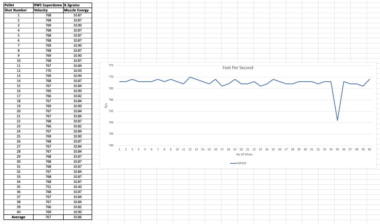 velocity graph hw98