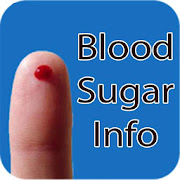 Blood Sugar Test Converter and Info