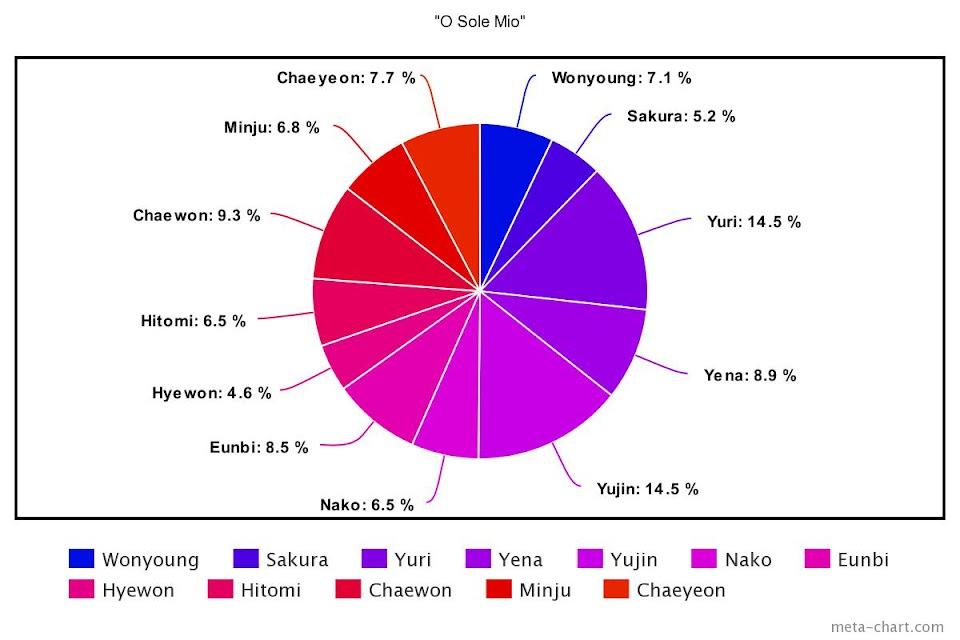meta-chart - 2021-01-23T180523.263