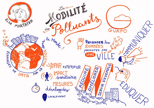 visual noting la mobilité des polluants