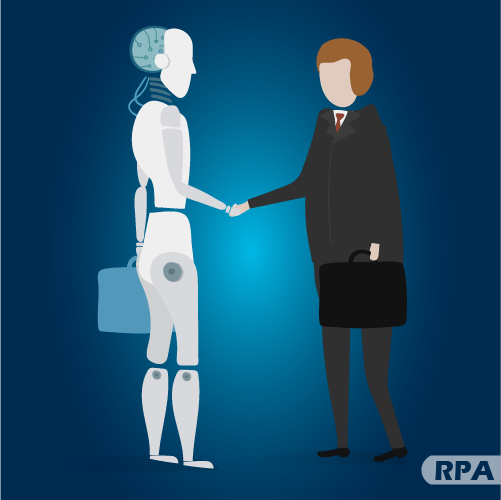 The Scope Of RPA In The Future