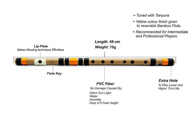 Radhe Flutes PVC Fiber C Natural Bansuri best flutes in India for beginners Best Flutes In India