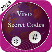 Secret Codes of Vivo Mobiles