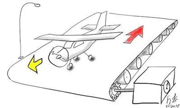 задача взлетит ли самолет