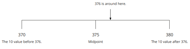 Rounding to the nearest 10 example