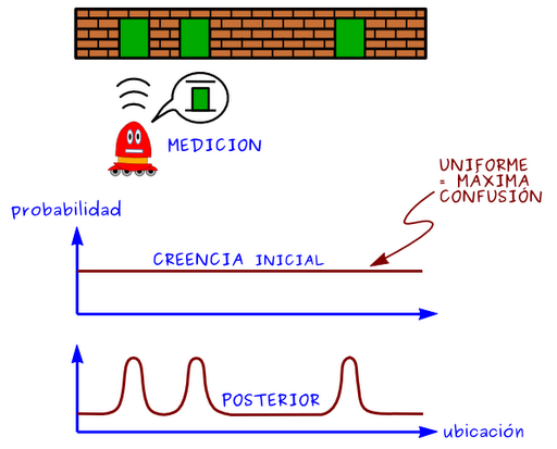 cs373-01-02-Spanish.png