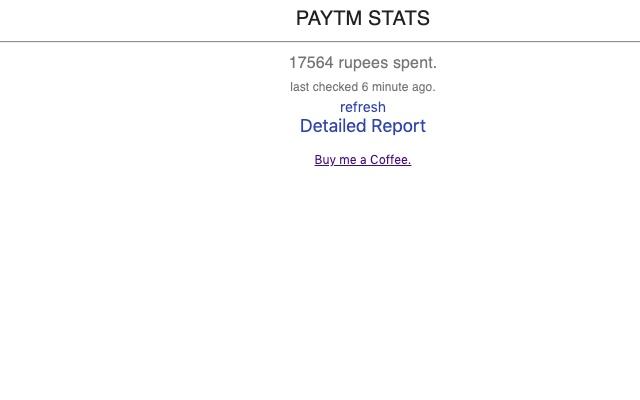 paytm stats