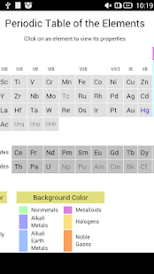 screenshot image - Dynamic Periodic Table App