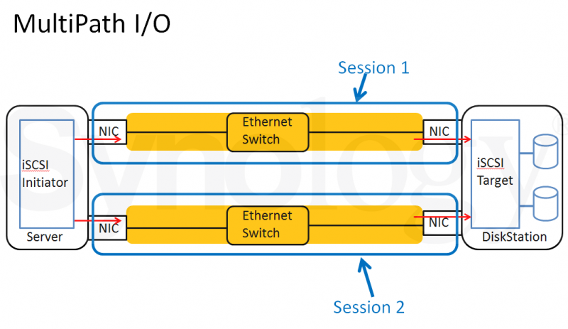 Using the multiple NICs of your File Server running Windows