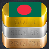 Daily Gold Price in Bangladesh