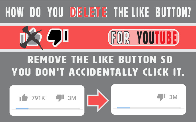 How Do You Delete The Like Button [Youtube]
