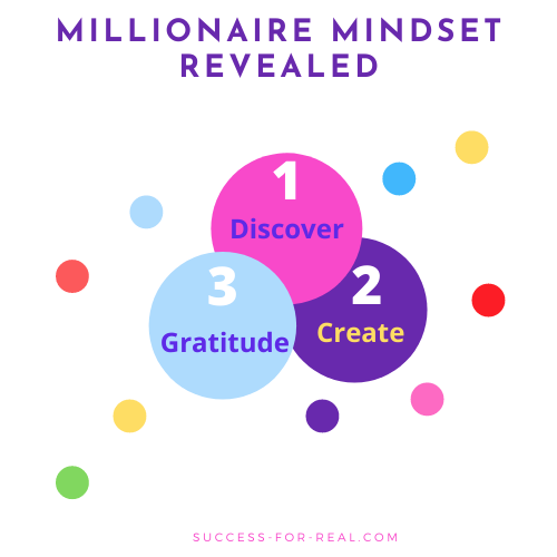 What is a Millionaire Mindset - Millionaire Mindset Revealed Image
