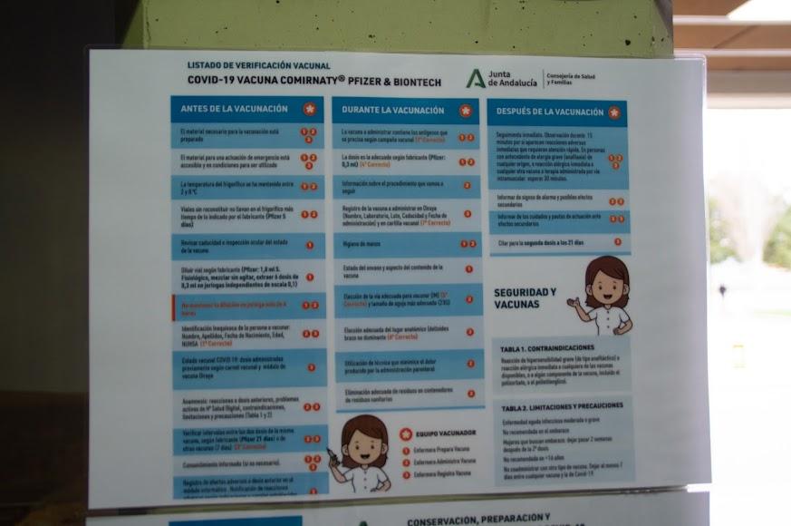 Detalles del protocolo para la administración de las vacunas de Pfizer-BioNTech.