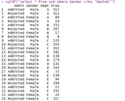 SQL in R 43