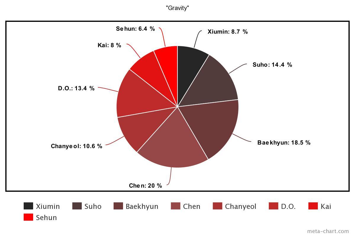 meta-chart - 2021-04-02T192523.963