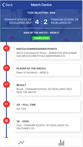 Hero ISL childrens league apkmind screenshots 4