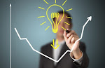 Check Your Best Partner for Advanced Business Ideas