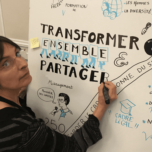 graphic recording Medtronic