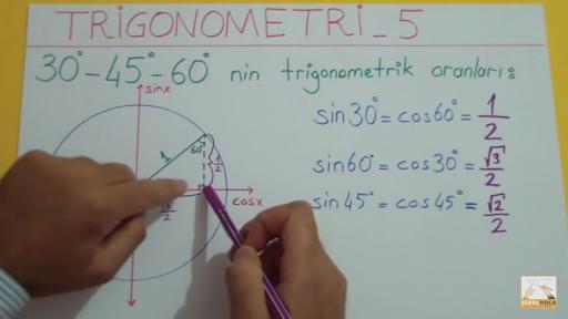 Cepte Ders 11. Su0131nu0131f Matematik 1.1 screenshots 5