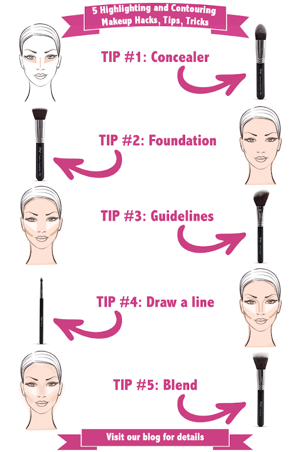 Makeup Contouring - Android Apps on Google Play