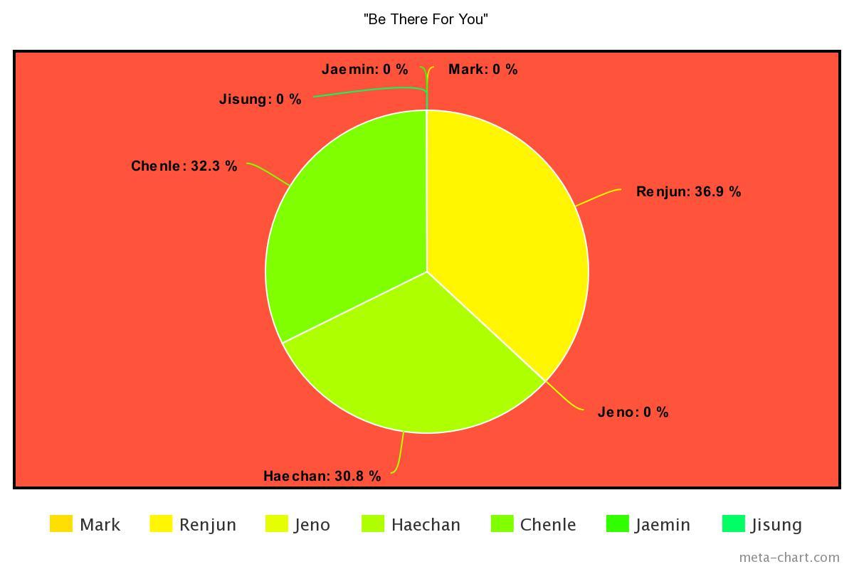 meta-chart - 2021-05-10T180721.255