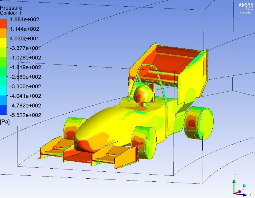 ANSYS Распределение давления по модели болида UCM16, использовано поворота граничное условие с вращением (Rotating Boundary)