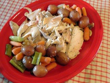 Perfect Roasted Chicken Or Turkey Recipe