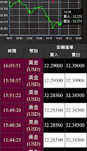 極速匯率查詢TW-最適合台灣人的匯率查詢軟體 - náhled