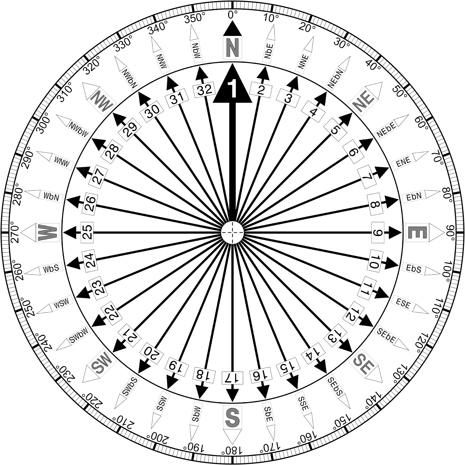 Compass_Card_B+W.svg.png
