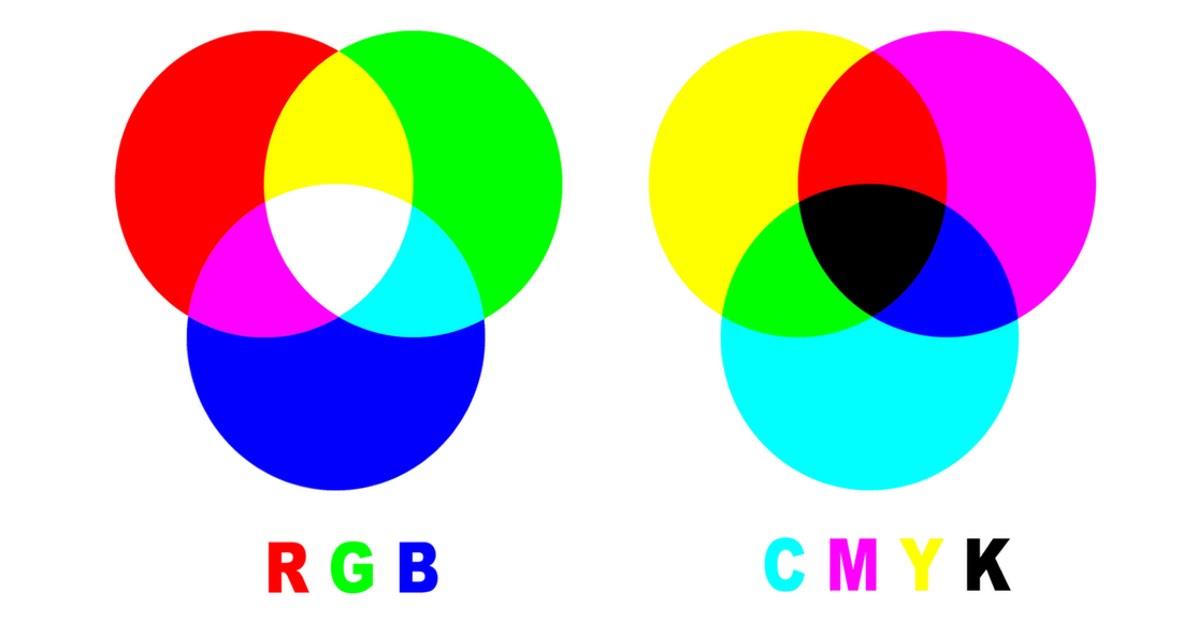 選擇CMYK色彩模式