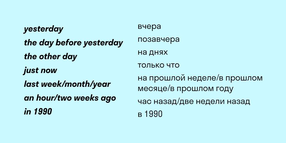 Маркеры времени Past Simple