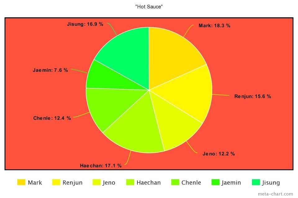 meta-chart - 2021-05-10T171206.032