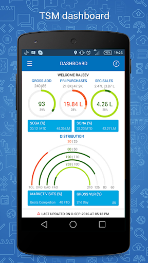 Idea Smart u2013 Sales App 4.7 screenshots 5