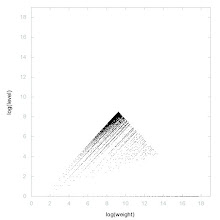 Photo: Decomposition of Central polygonal numbers - decomposition into weight * level + jump